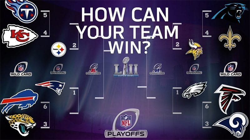 NFL 2017 playoffs