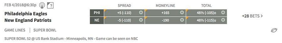 Bovada Super Bowl LII odds